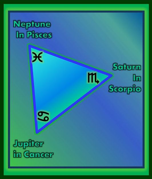 2013 - June - Grand Trine in Water - Neptune Pluto Saturn